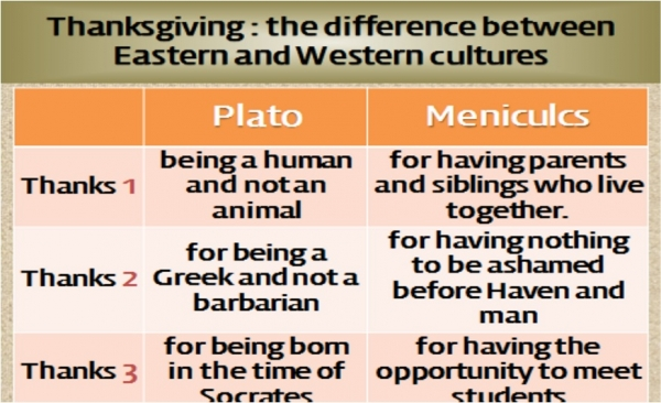 Eastern vs Western Thanksgiving
