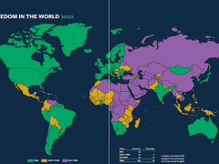 """Freedom House released its """"2020 Freedom Report in the World 2020"""" on April 4."""