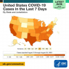 COVID-19 case reports by state